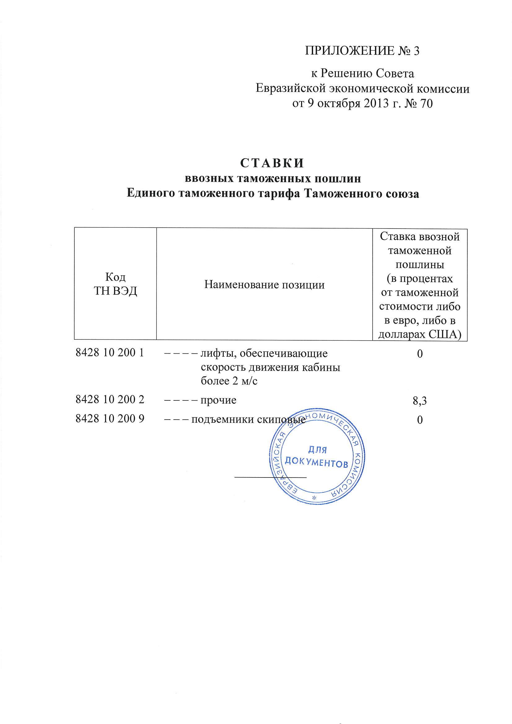 Решение Совета ЕЭК о введении таможенных пошлин на лифты